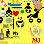banner 193 listado papas blogueros